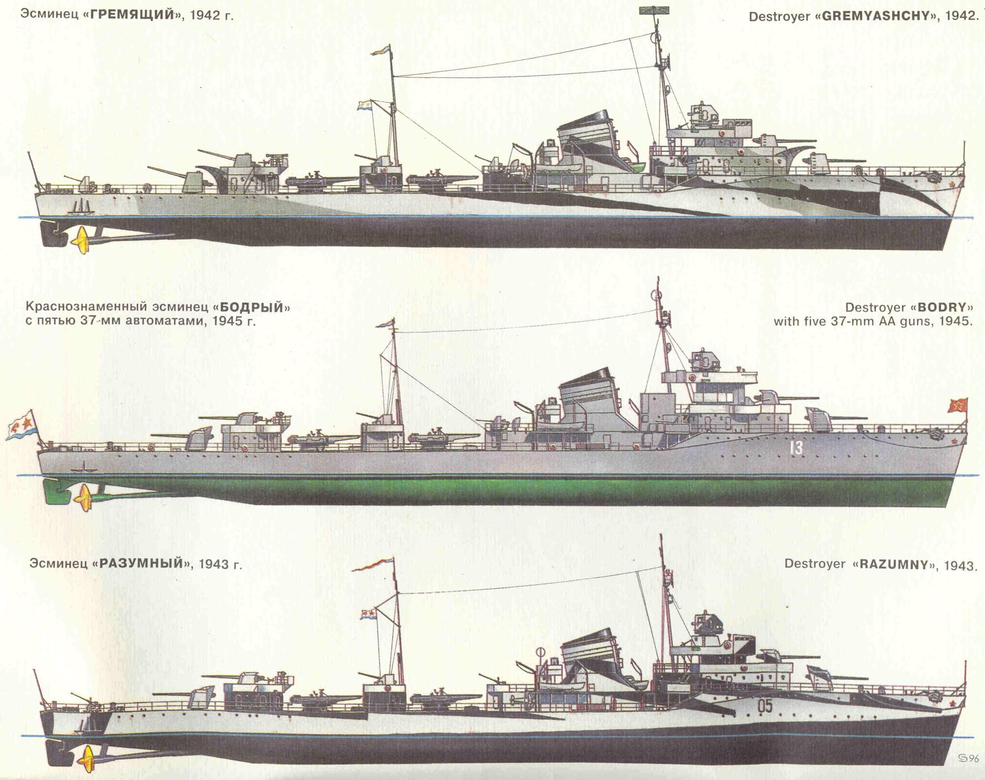 Оружие Победы. Эсминцы проекта 7