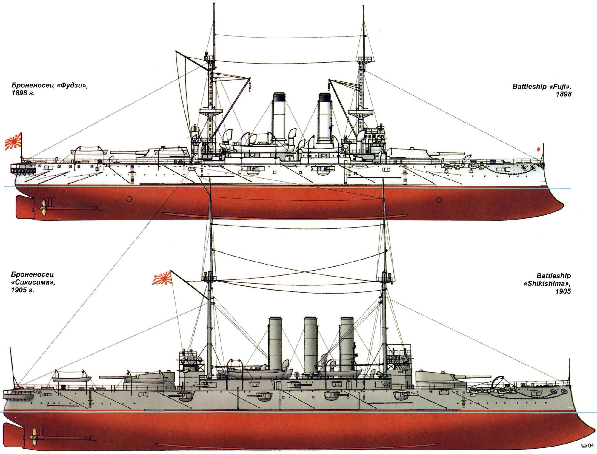 броненосец потемкин модель инструкция