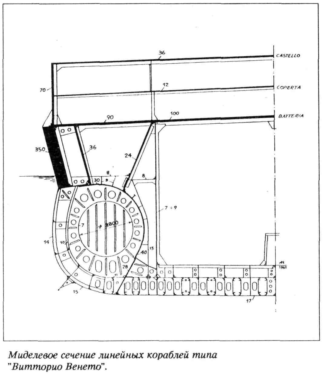 """Корпус, конструктивная подводная защита и бронирование - Линейные корабли типа  """"Витторио Венето """" ."""